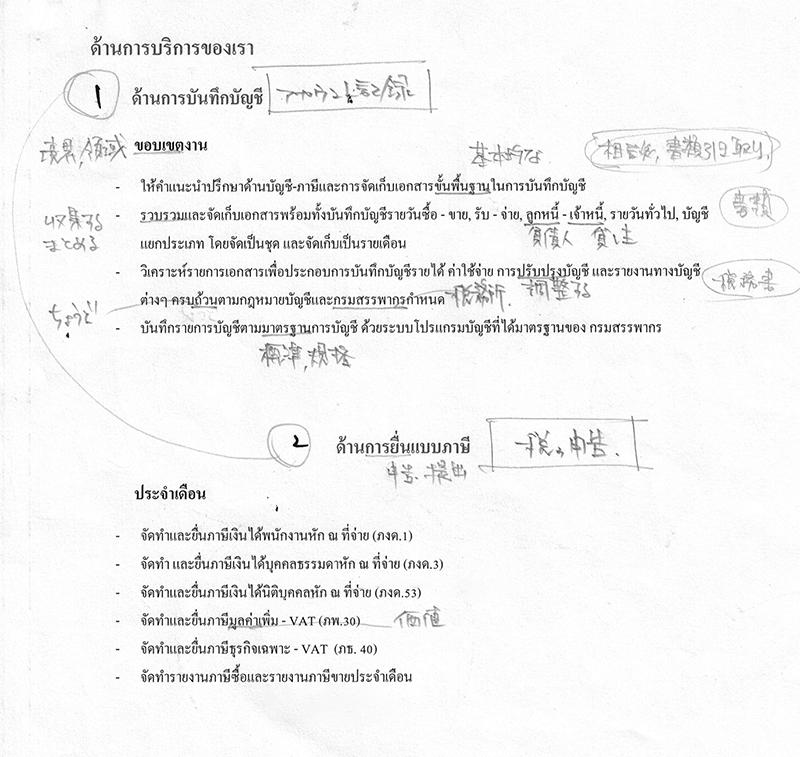 辞書を使ってタイ語の原稿を読み解く